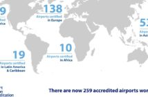 ACI announces 259 airports now part of Airport Carbon Accreditation program