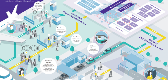 Idemia releases infographic showcasing European Entry/Exit System's full potential